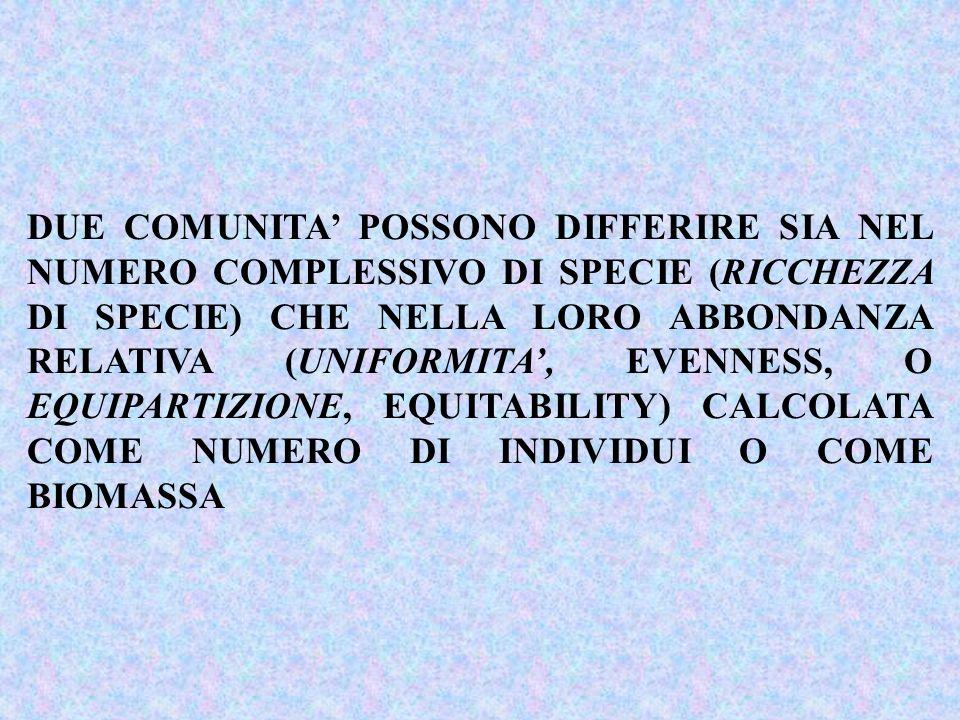 DUE COMUNITA' POSSONO DIFFERIRE SIA NEL NUMERO COMPLESSIVO DI SPECIE (RICCHEZZA DI SPECIE) CHE NELLA LORO ABBONDANZA RELATIVA (UNIFORMITA', EVENNESS, O EQUIPARTIZIONE, EQUITABILITY) CALCOLATA COME NUMERO DI INDIVIDUI O COME BIOMASSA