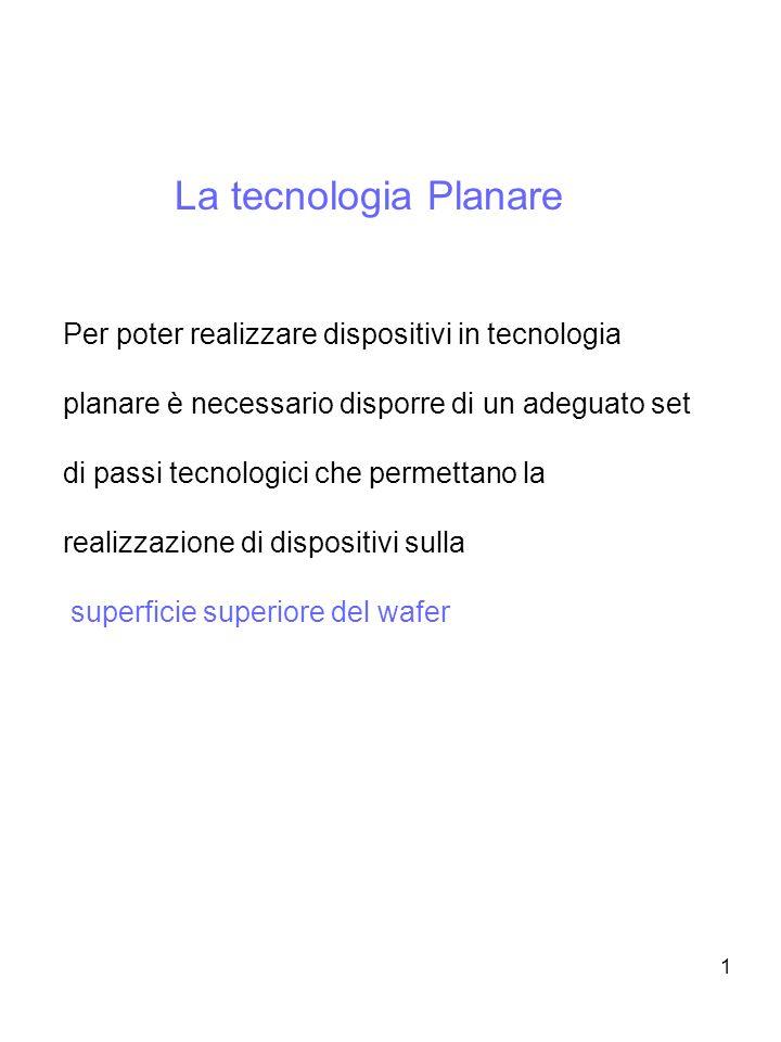 La tecnologia Planare Per poter realizzare dispositivi in tecnologia