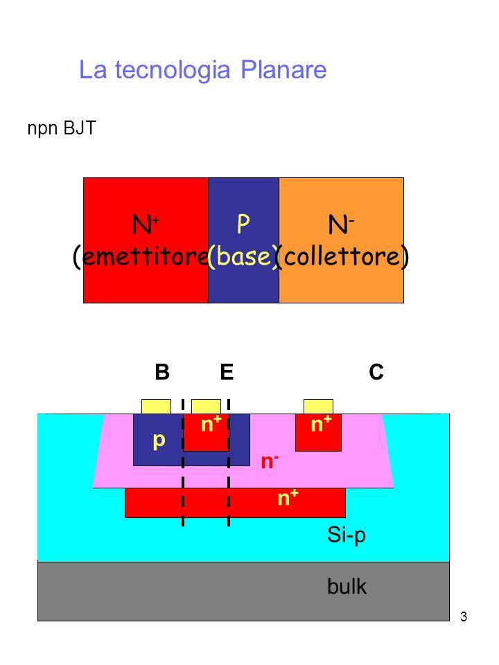La tecnologia Planare N+ (emettitore) P (base) N- (collettore) B E C p