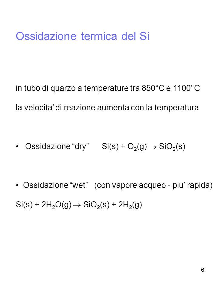 Ossidazione termica del Si