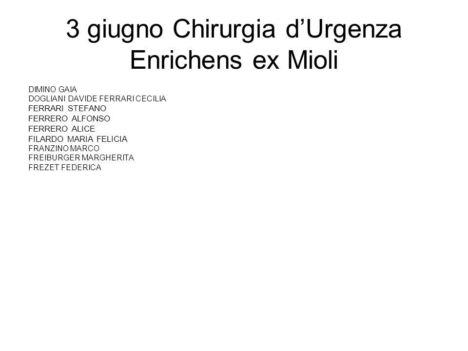 3 giugno Chirurgia d'Urgenza Enrichens ex Mioli