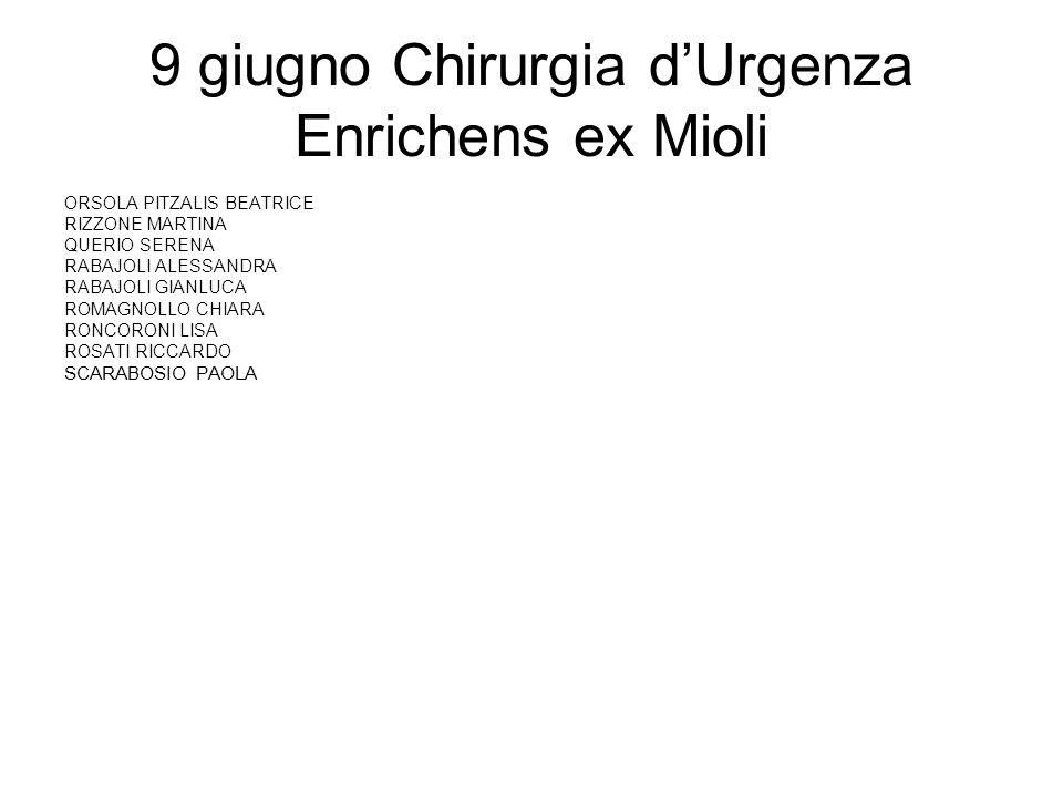 9 giugno Chirurgia d'Urgenza Enrichens ex Mioli