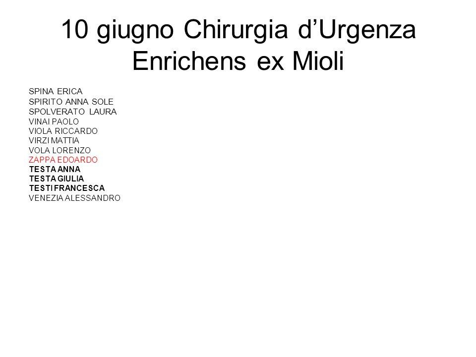 10 giugno Chirurgia d'Urgenza Enrichens ex Mioli
