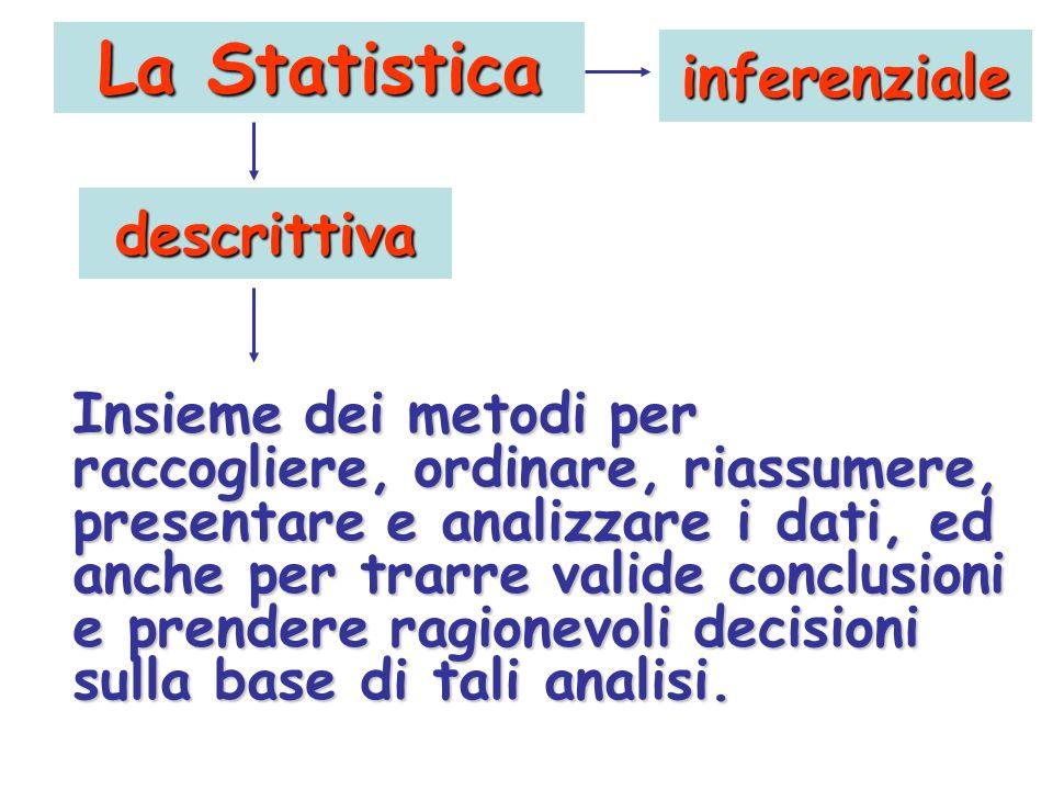 La Statistica inferenziale descrittiva