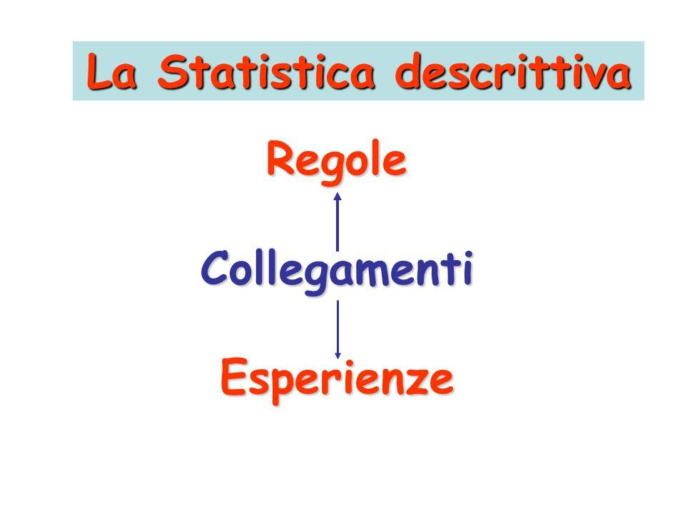 La Statistica descrittiva