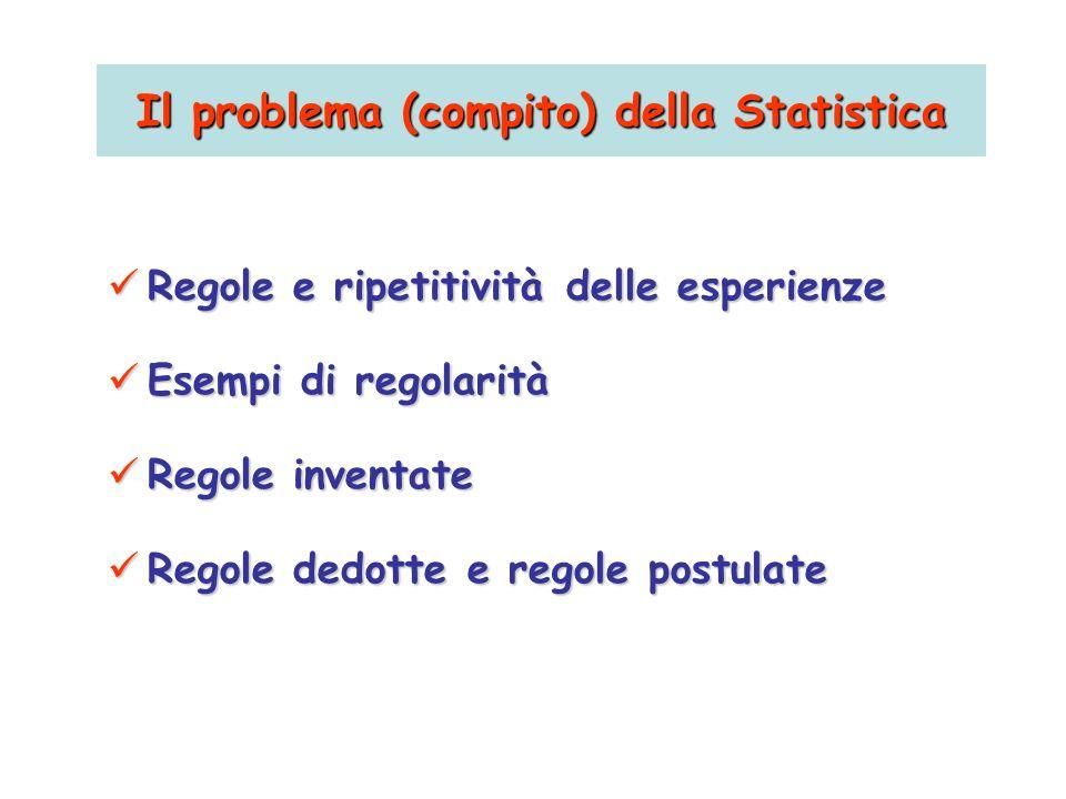 Il problema (compito) della Statistica