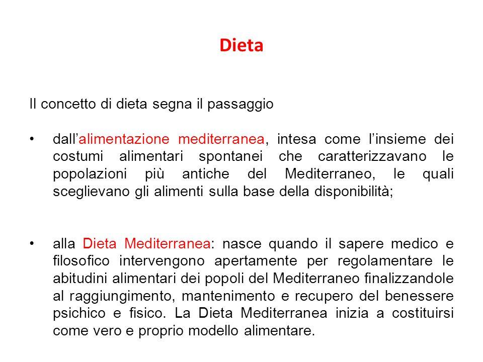 Dieta Il concetto di dieta segna il passaggio