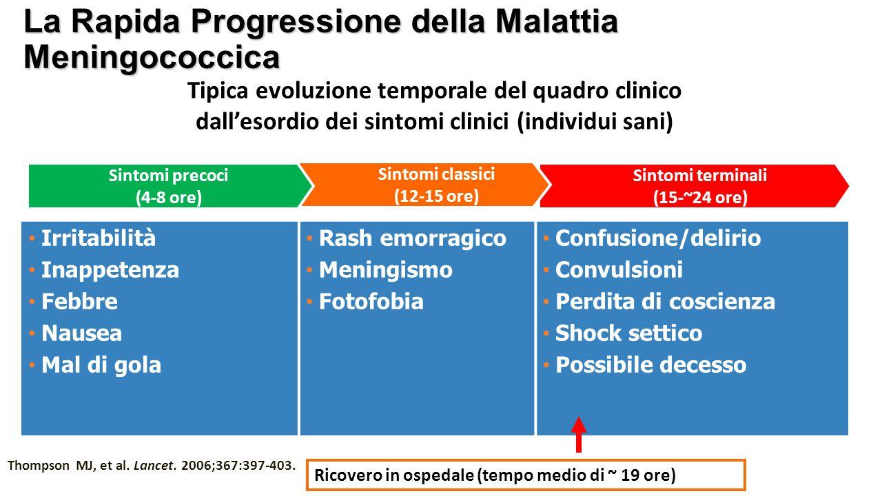 La Rapida Progressione della Malattia Meningococcica