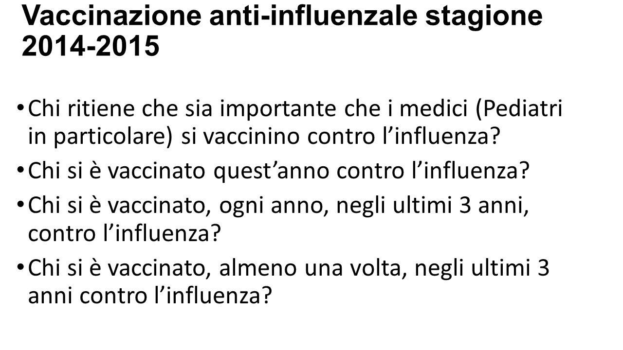Vaccinazione anti-influenzale stagione 2014-2015