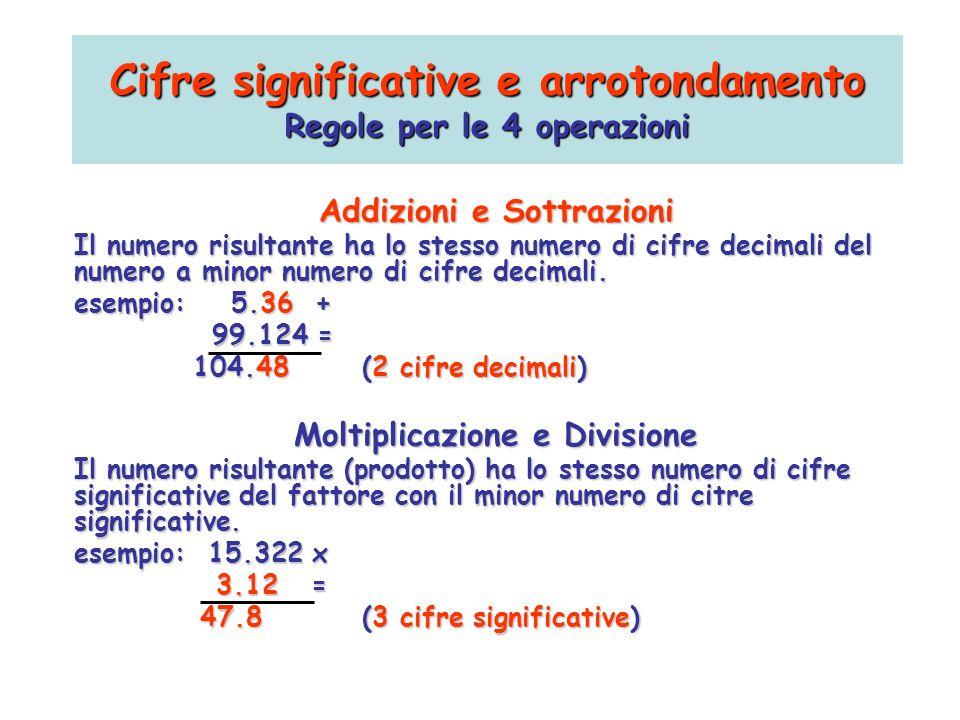 Cifre significative e arrotondamento Regole per le 4 operazioni