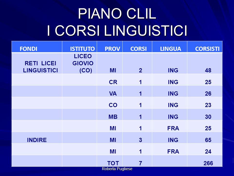 PIANO CLIL I CORSI LINGUISTICI
