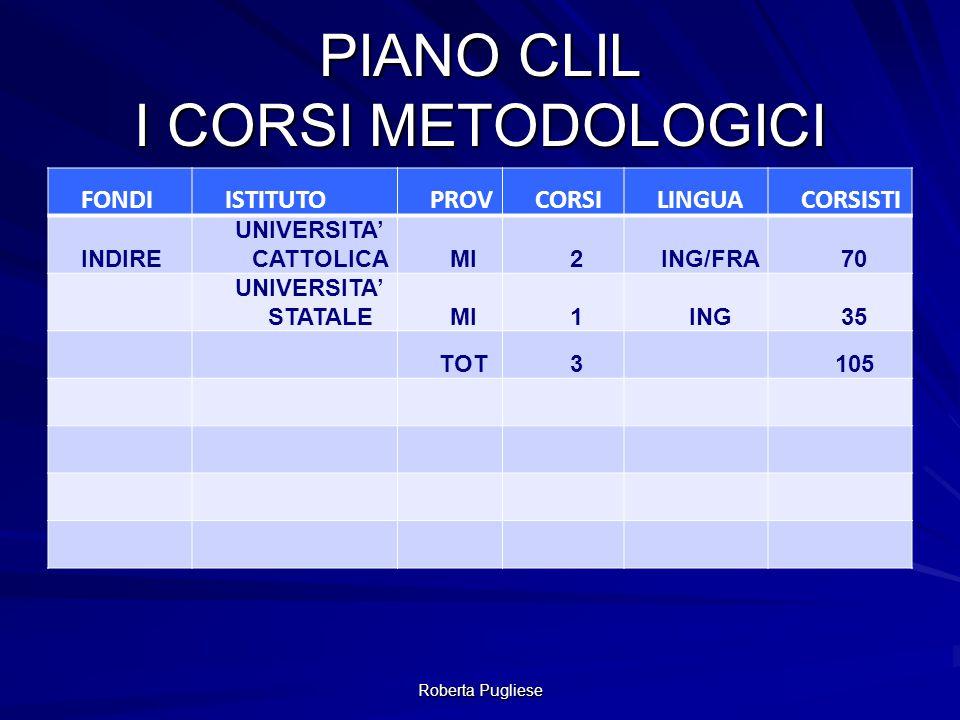 PIANO CLIL I CORSI METODOLOGICI