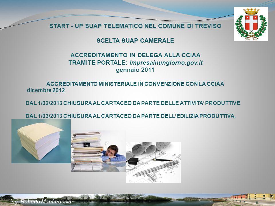 START - UP SUAP TELEMATICO NEL COMUNE DI TREVISO SCELTA SUAP CAMERALE