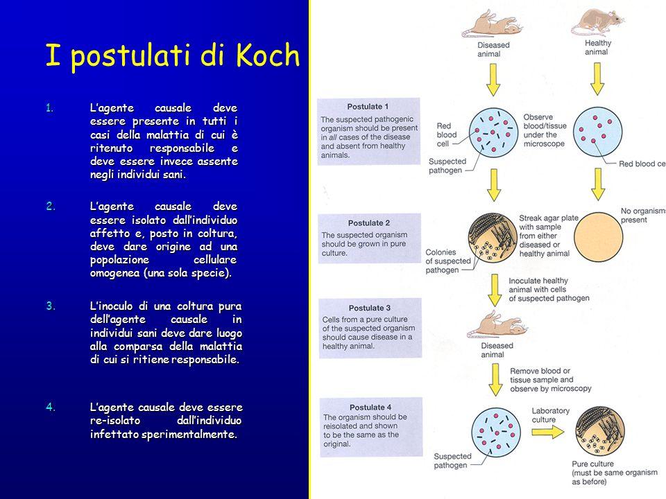 I postulati di Koch