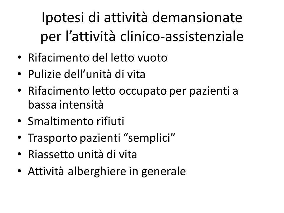 Ipotesi di attività demansionate per l'attività clinico-assistenziale