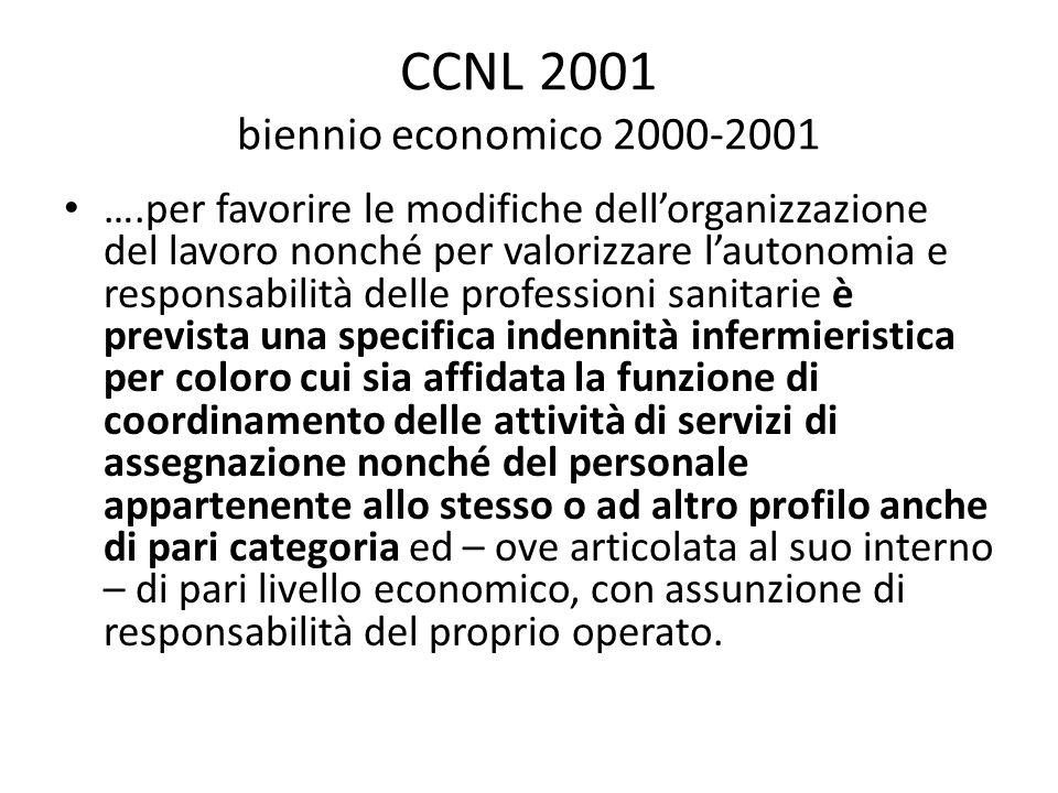 CCNL 2001 biennio economico 2000-2001