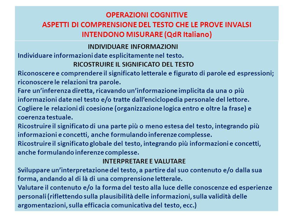 OPERAZIONI COGNITIVE ASPETTI DI COMPRENSIONE DEL TESTO CHE LE PROVE INVALSI INTENDONO MISURARE (QdR Italiano)