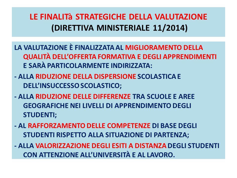 LE FINALITà STRATEGICHE DELLA VALUTAZIONE (DIRETTIVA MINISTERIALE 11/2014)