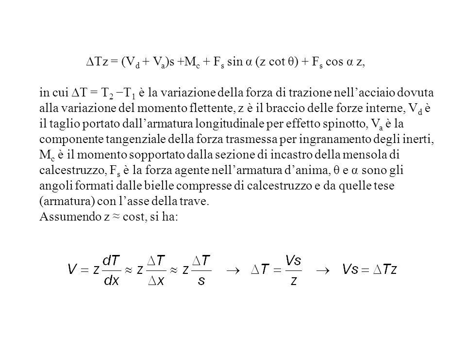 ∆Tz = (Vd + Va)s +Mc + Fs sin α (z cot θ) + Fs cos α z,