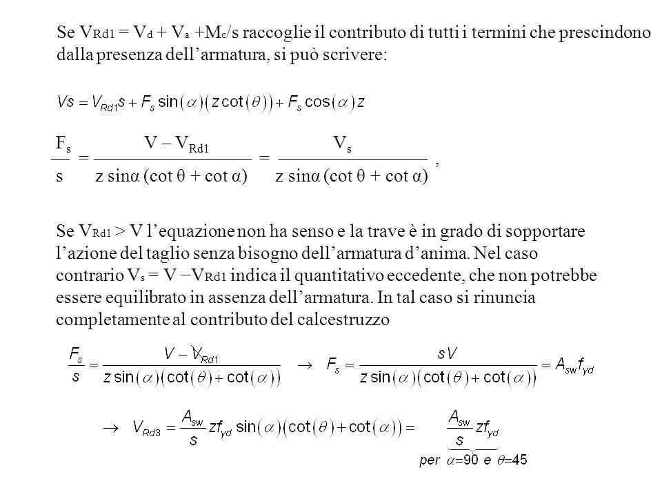 Se VRd1 = Vd + Va +Mc/s raccoglie il contributo di tutti i termini che prescindono dalla presenza dell'armatura, si può scrivere: