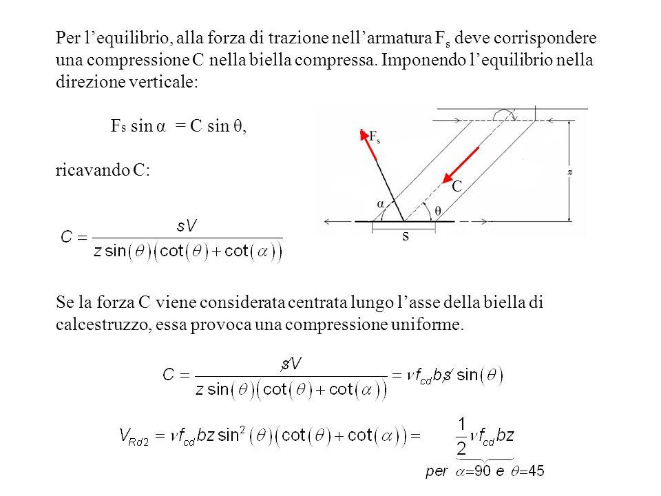Per l'equilibrio, alla forza di trazione nell'armatura Fs deve corrispondere una compressione C nella biella compressa. Imponendo l'equilibrio nella direzione verticale: