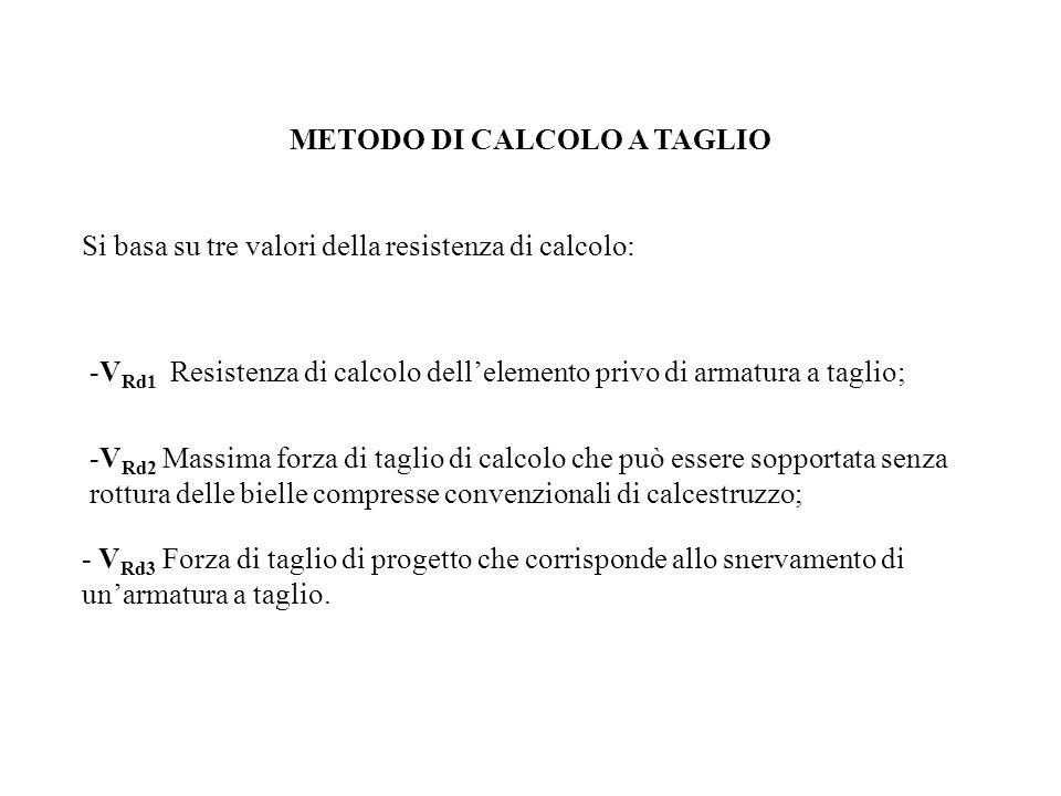 METODO DI CALCOLO A TAGLIO
