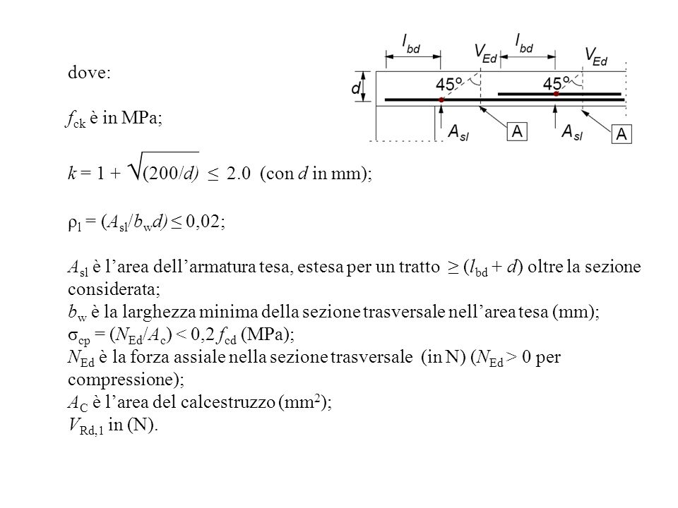dove: fck è in MPa; k = 1 + √(200/d) ≤ 2.0 (con d in mm); ρl = (Asl/bwd) ≤ 0,02;