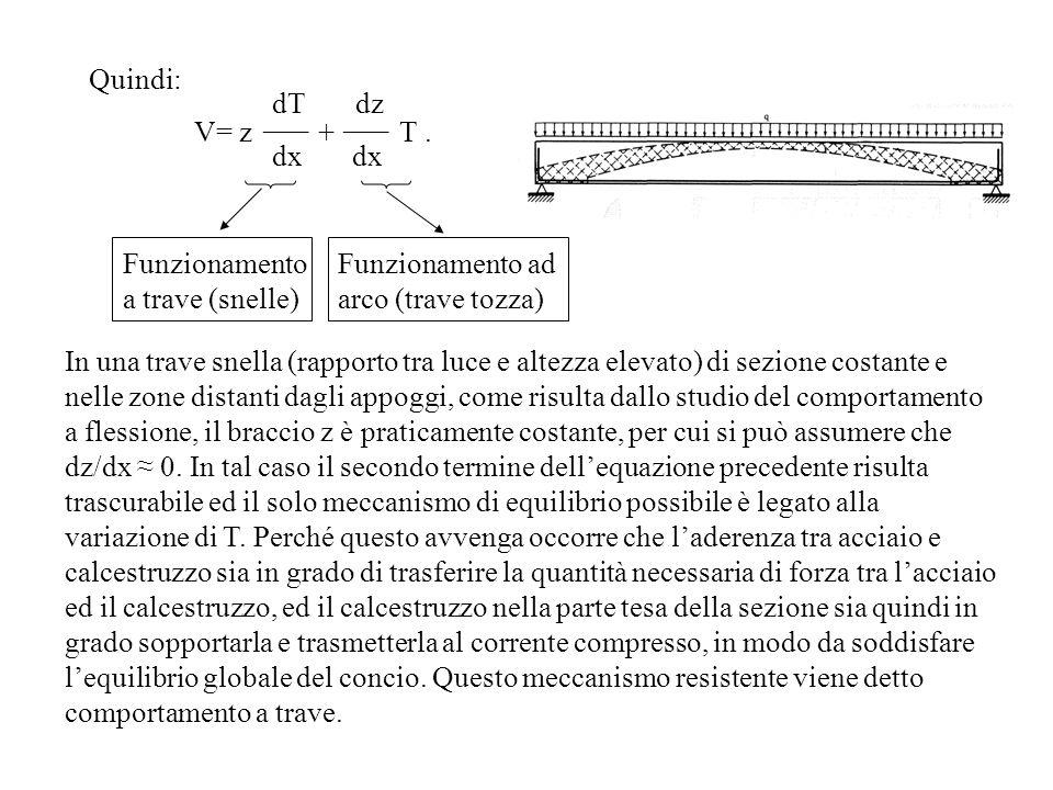 Quindi: V= z + T . dT dz. dx dx. ___ ___. Funzionamento a trave (snelle)