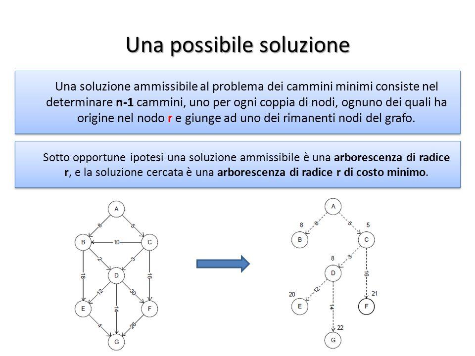 Una possibile soluzione