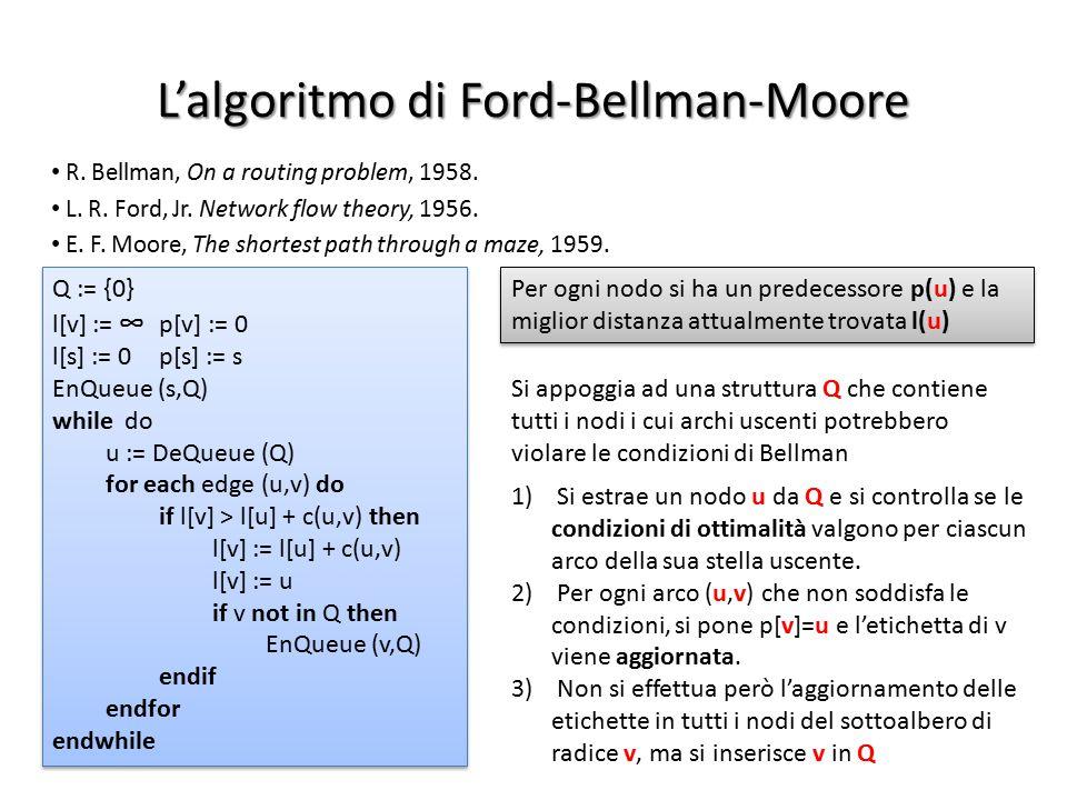 L'algoritmo di Ford-Bellman-Moore