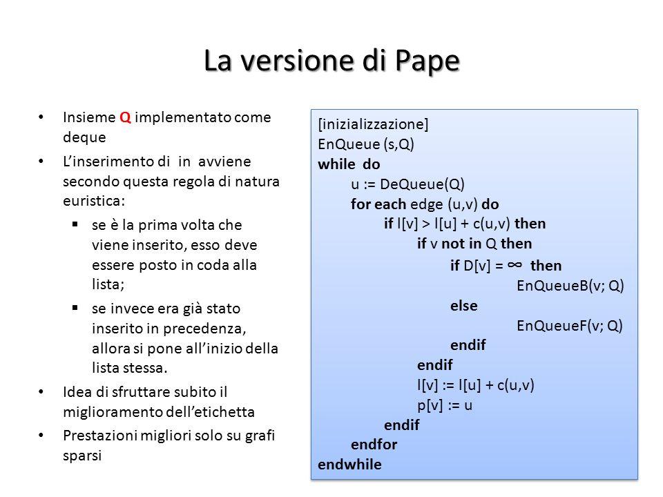 La versione di Pape Insieme Q implementato come deque