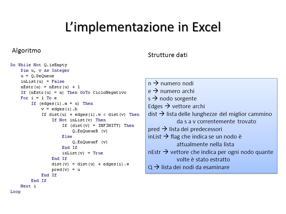 L'implementazione in Excel