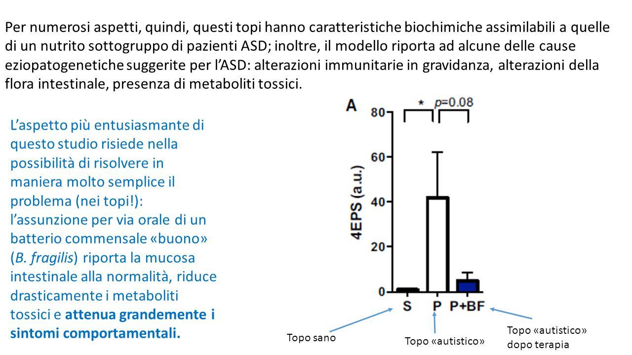 Per numerosi aspetti, quindi, questi topi hanno caratteristiche biochimiche assimilabili a quelle di un nutrito sottogruppo di pazienti ASD; inoltre, il modello riporta ad alcune delle cause eziopatogenetiche suggerite per l'ASD: alterazioni immunitarie in gravidanza, alterazioni della flora intestinale, presenza di metaboliti tossici.