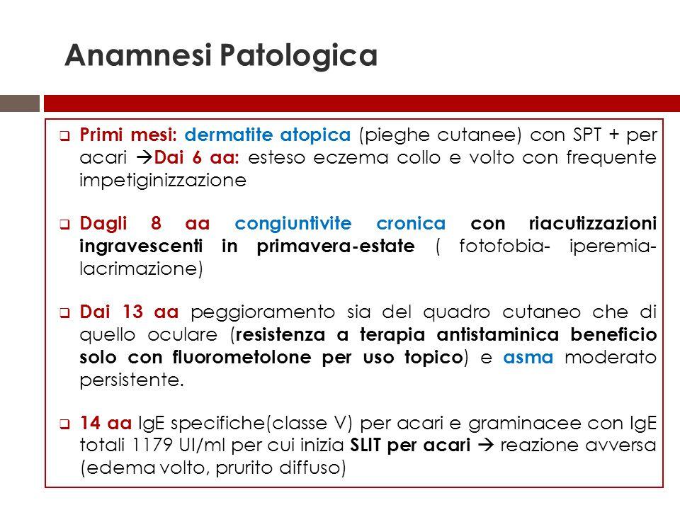 Anamnesi Patologica