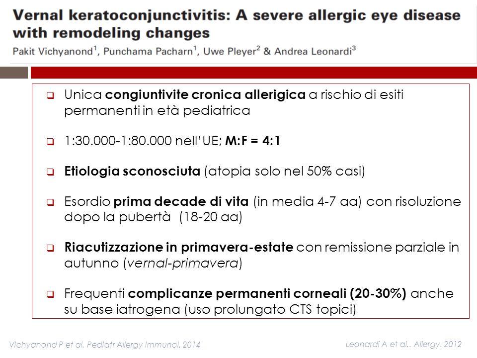 Etiologia sconosciuta (atopia solo nel 50% casi)