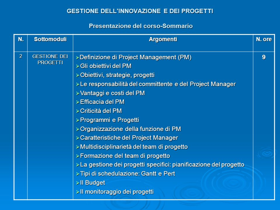 Obiettivi, strategie, progetti