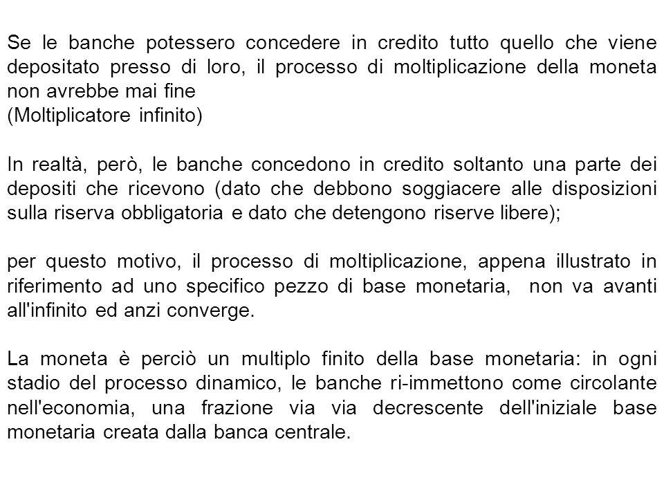 Se le banche potessero concedere in credito tutto quello che viene depositato presso di loro, il processo di moltiplicazione della moneta non avrebbe mai fine
