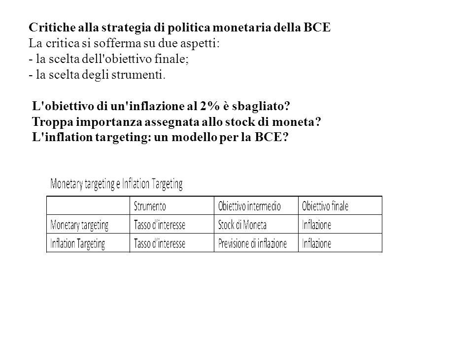 Critiche alla strategia di politica monetaria della BCE La critica si sofferma su due aspetti: - la scelta dell obiettivo finale; - la scelta degli strumenti.