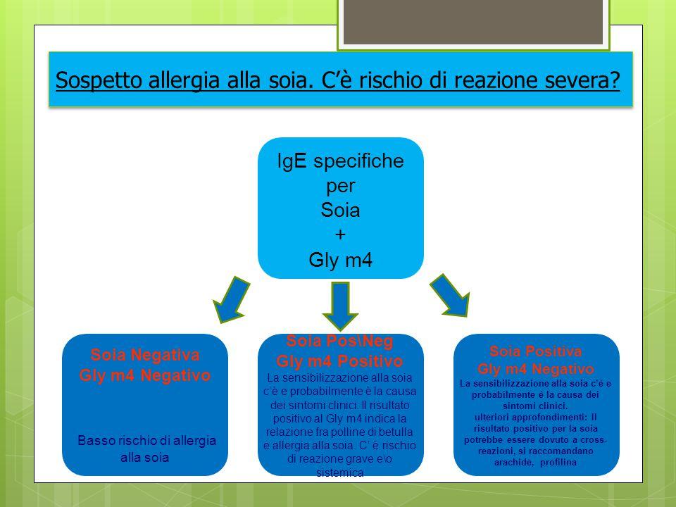 Basso rischio di allergia alla soia