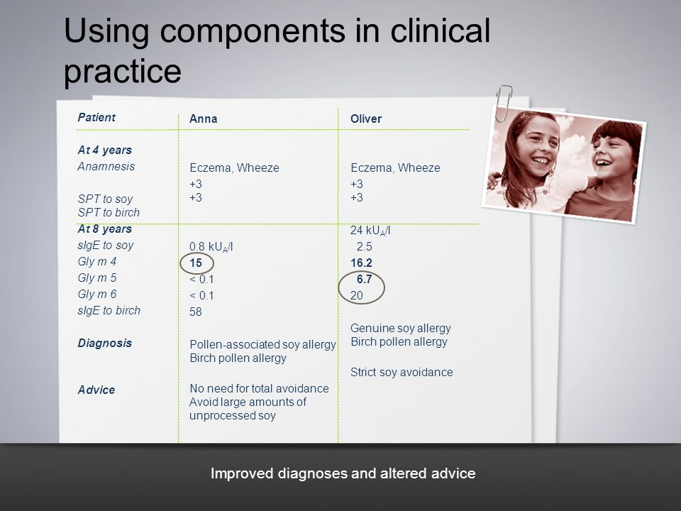 Using components in clinical practice
