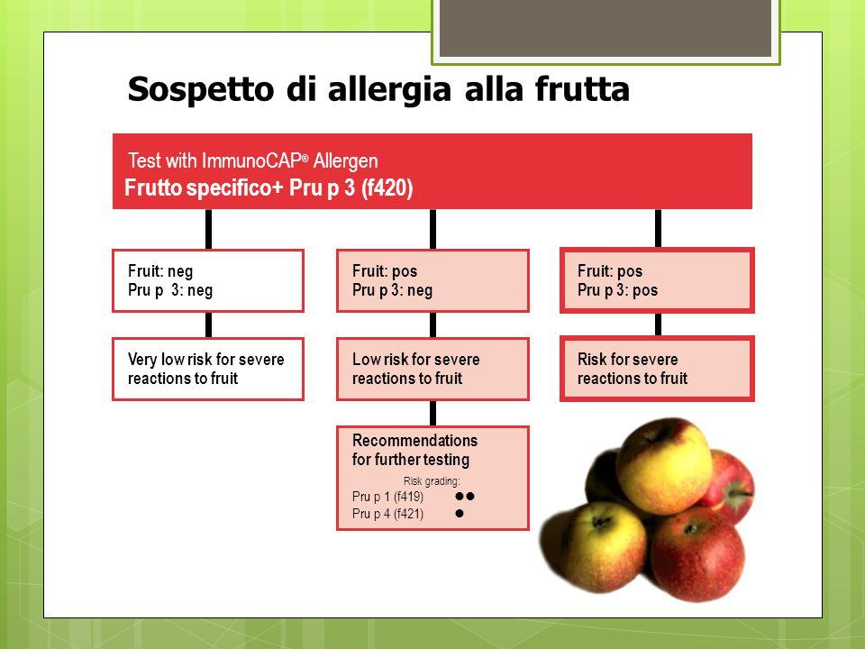 Sospetto di allergia alla frutta