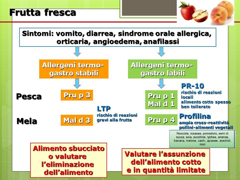 Frutta fresca Pesca Mela