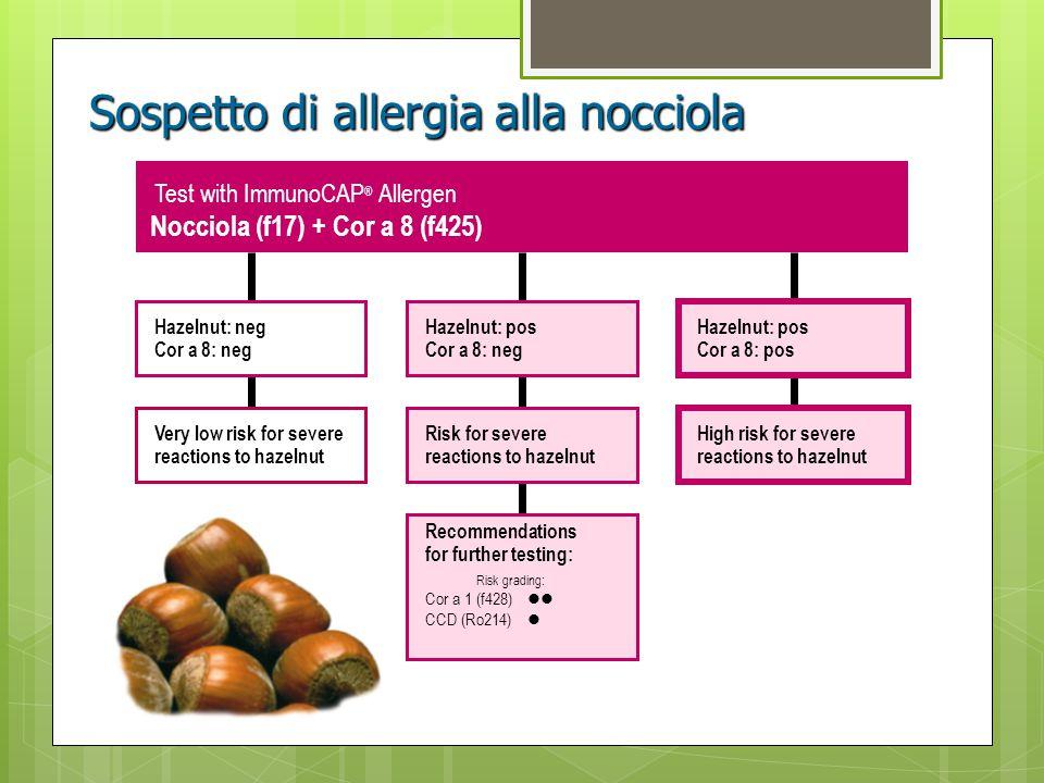 Sospetto di allergia alla nocciola