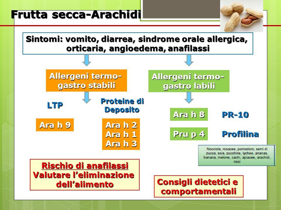 Frutta secca-Arachidi