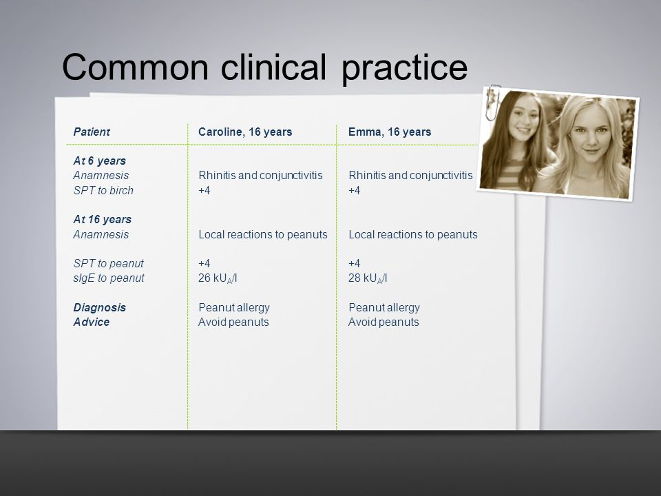 Common clinical practice