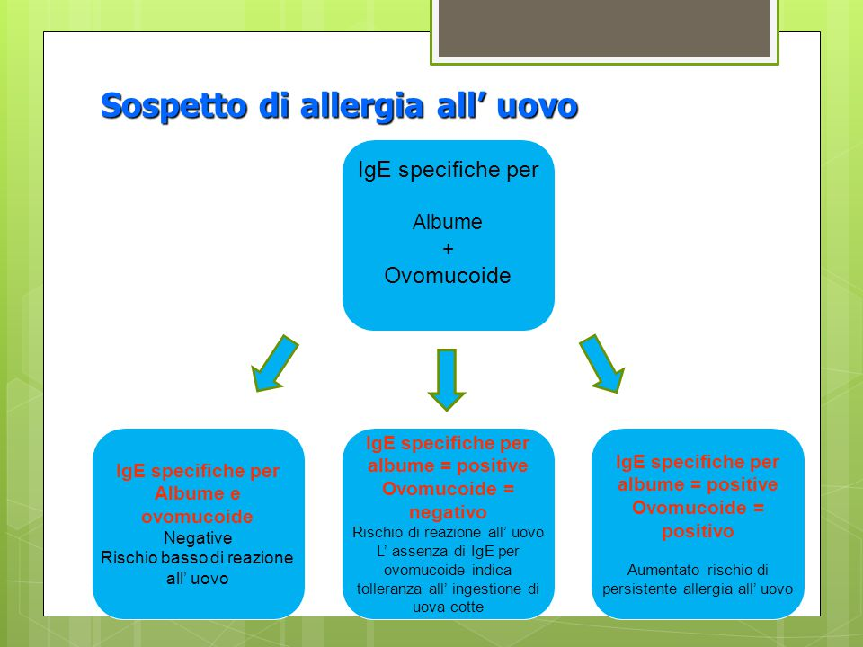 Sospetto di allergia all' uovo