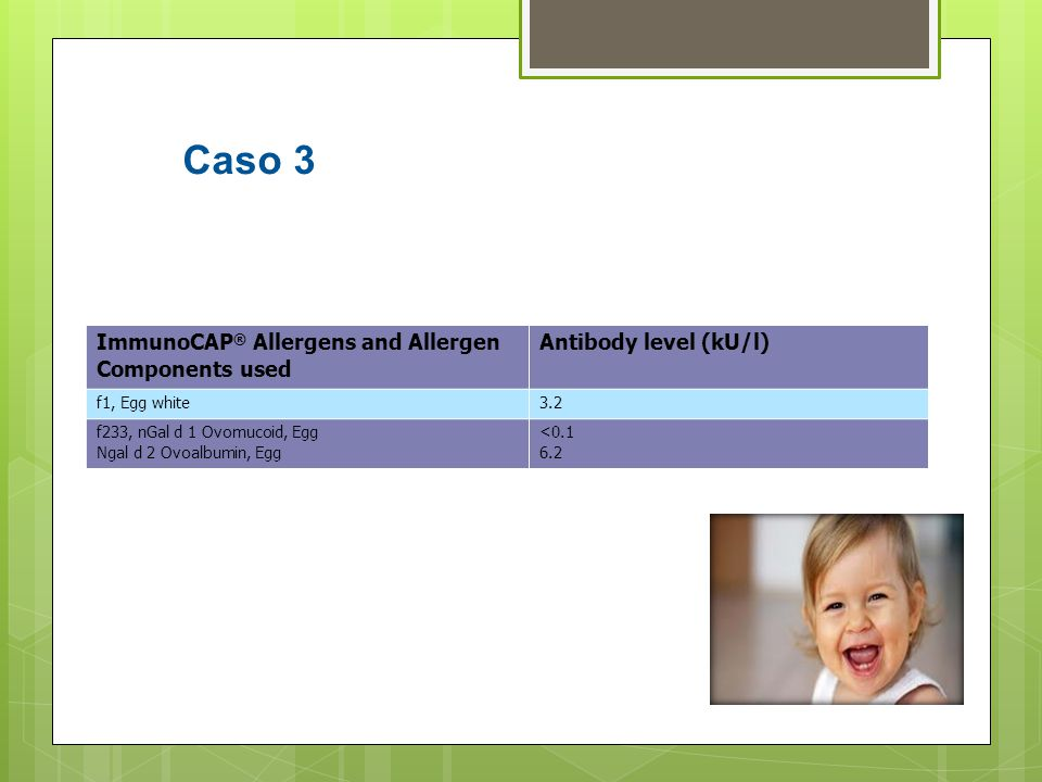 Caso 3 ImmunoCAP® Allergens and Allergen Components used