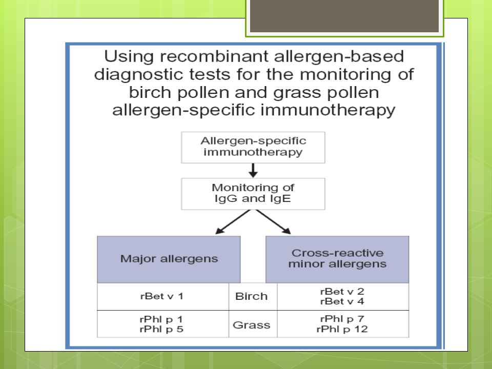 Sappiamo già che i test sui singoli determinanti allergenici offrono nuove opportunità per determinare se un paziente è un buon candidato per l' immunoterapia specifica o no, sicuramente servono nel senso di escludere i paziente dal protocollo dell' ITS. Se la reazione allergica del paziente è causata dalla sensibilizzazione al componente maggiore come al Bet v1 nel caso di allergia alla betulla, è probabile che il paziente risponderà bene alla immunoterapia con i comuni estratti, d' altra parte, se il paziente è sensibilizzato agli altri componenti minori Bet v2 o Bet v4 l' immunoterapia con estratti soprattutto Bet v1 non sarà efficace, anzi ci sono timori che l' immunoterapia con componenti allergenici ai quali un paziente non è sensibilizzato possa indurre una nuova sensibilizzazione che peggiori ulteriormente i sintomi. Questo vale anche nel caso di allergia alle graminacee ricordando che le graminacee crociano tutte tranne il Cynodon, quindi quando prescrivo un vaccino per le graminacee aggiungo o no il Cynodon Il Phleum p1 è nel Cynodon il Phleum p5 no, quindi ho modo di capire come meglio affrontare il problema, in attesa che in futuro conoscendo il profilo di reattività individuale a livello molecolare si possa ottenere anche la terapia vaccinica con le proteine esatte responsabili della sensibilizzazione e si possano dare consigli più precisi e certi sugli allergeni da evitare.