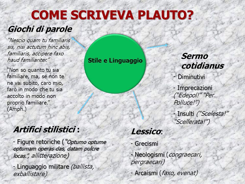 COME SCRIVEVA PLAUTO Giochi di parole Sermo cotidianus
