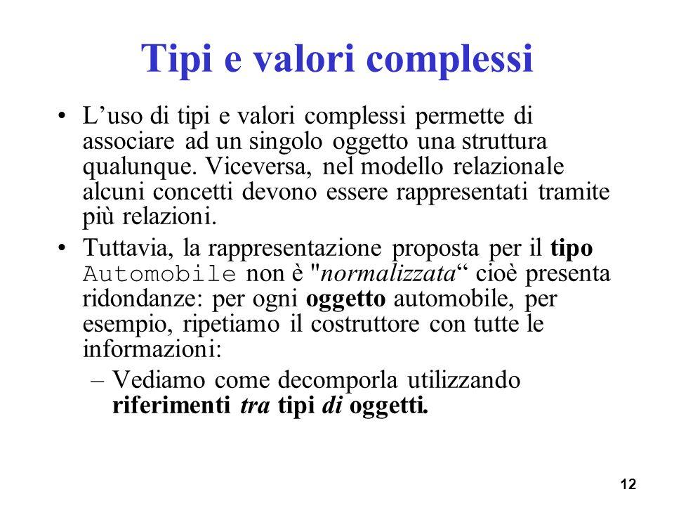 Tipi e valori complessi